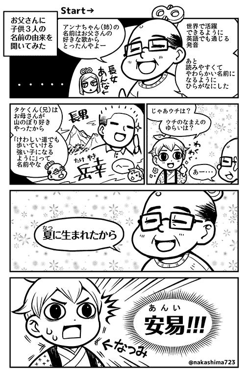 m_naming01
